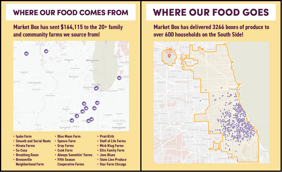 The range of Market Box's mutual aid, from participating farms to households served. (Courtesy of Experimental Station)