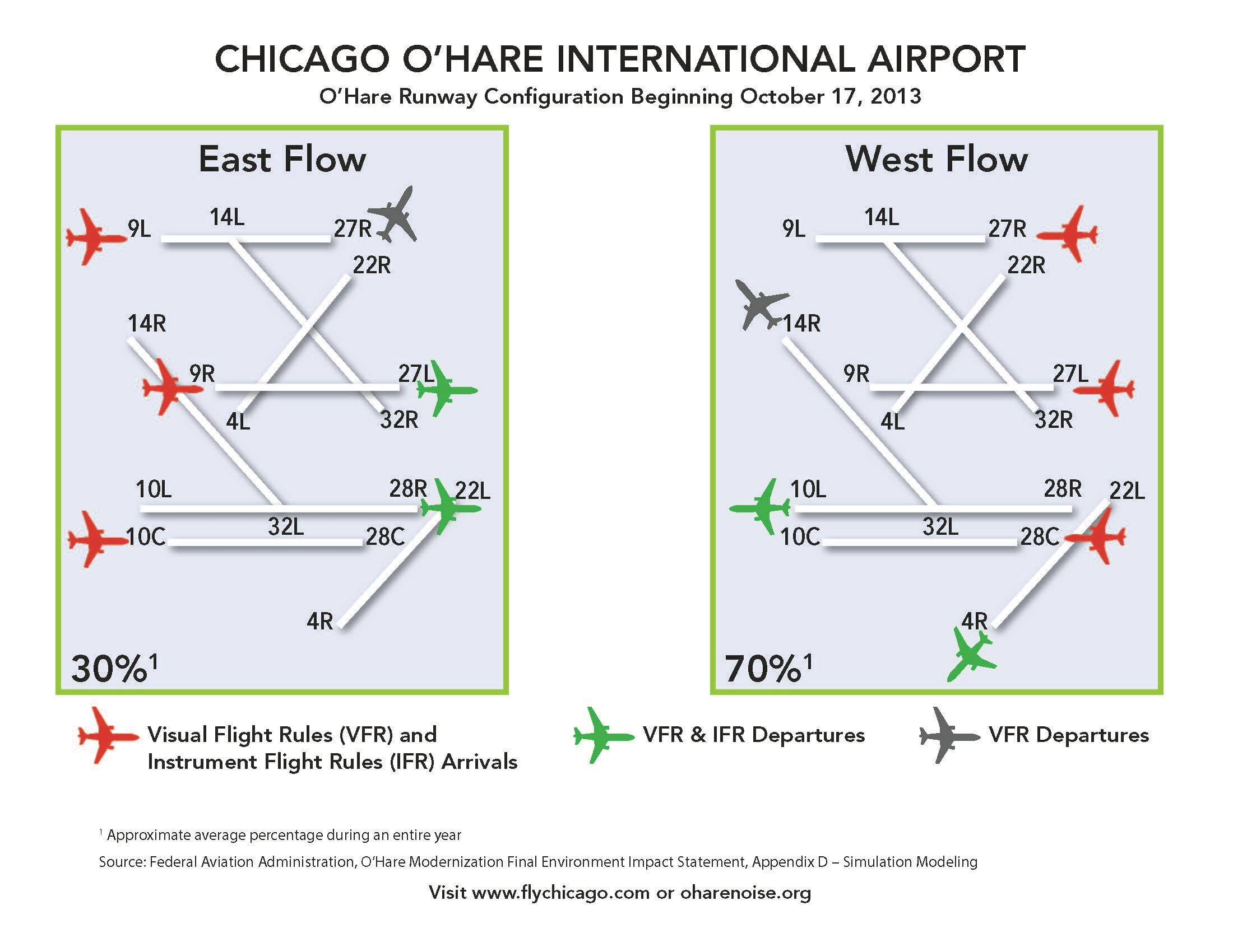 O Hare Runway Map Joltframework - Chicago terminal map