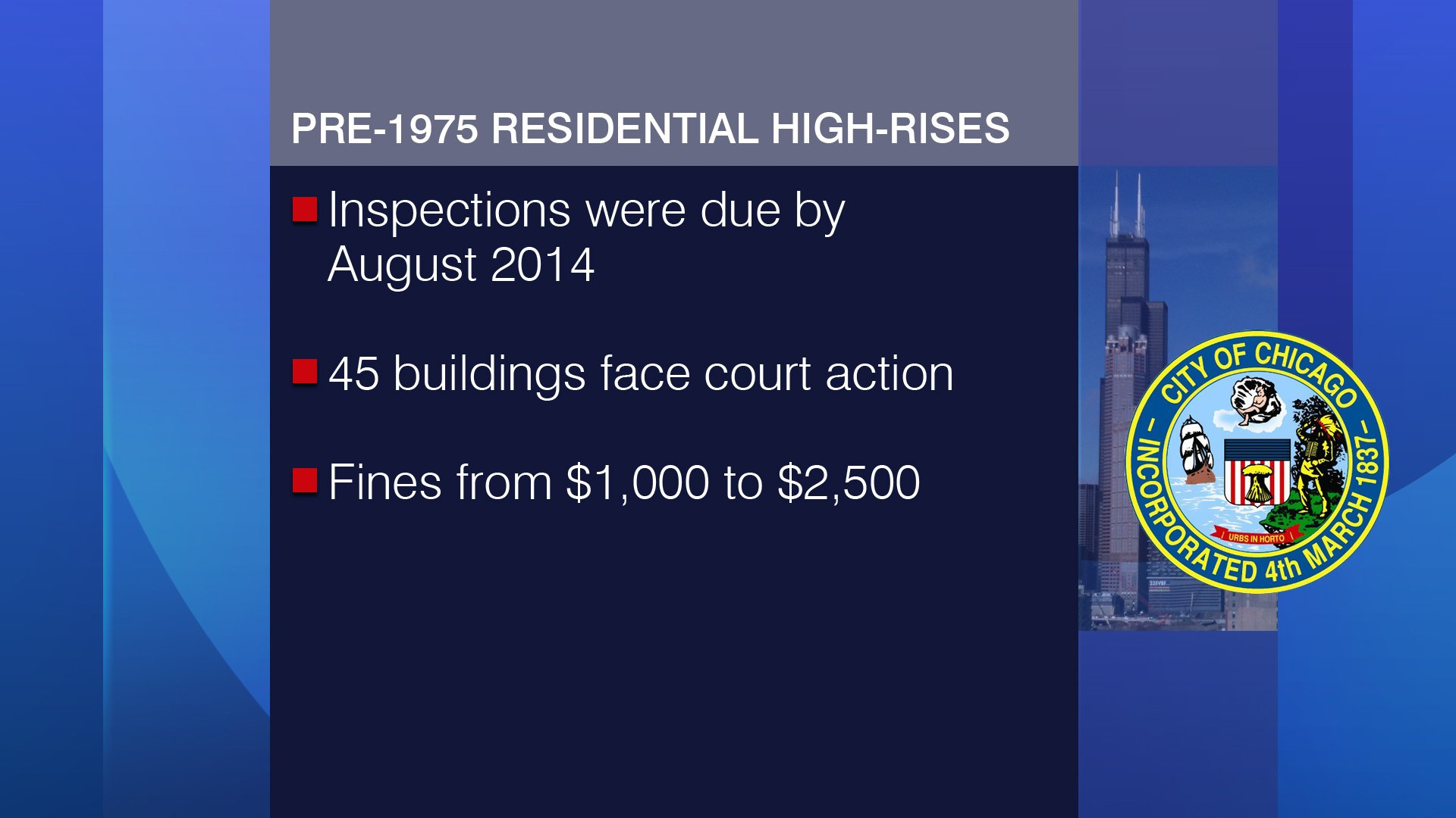 apartment and condo buildings built before 1975 the year chicago building code started mandating sprinkler systems were required to have their property