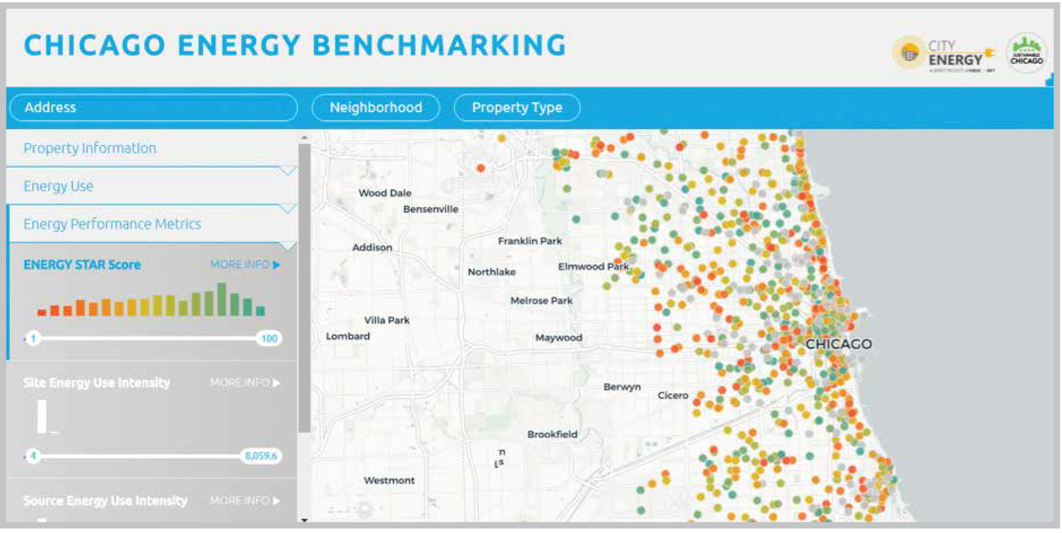 Click to learn more about this graphic (City Energy Project)