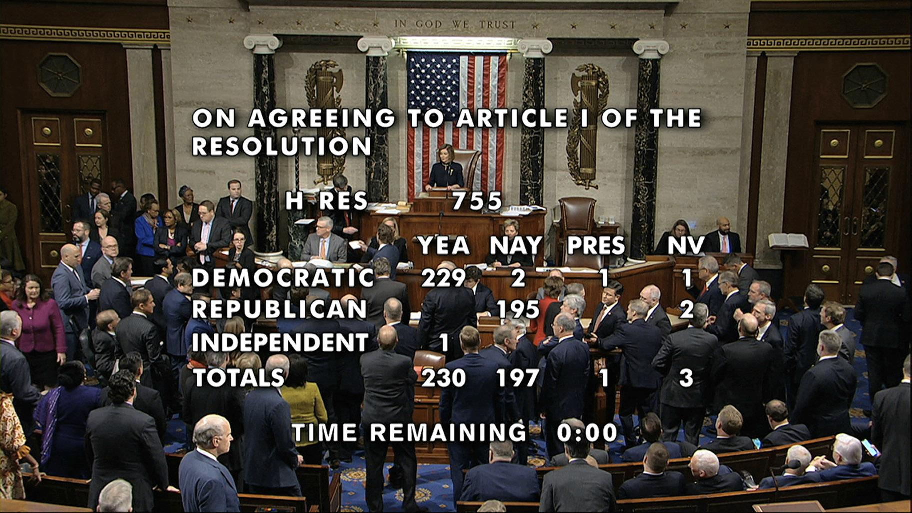 The vote total showing the passage of the first article of impeachment, abuse of power, against President Donald Trump by the House of Representatives at the Capitol in Washington, Wednesday, Dec. 18, 2019. (House Television via AP)