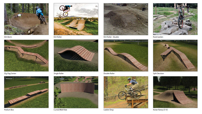 Some of the features planned for the bike park. (Chicago Park District)