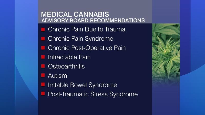 Illinois Medical Cannabis Advisory Board Wants to Expand Qualifying Conditions | Chicago Tonight ...