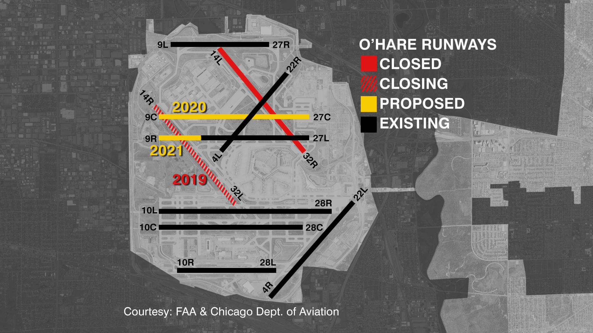 Chicago Aviation Commissioner On O Hare Noise Expansion