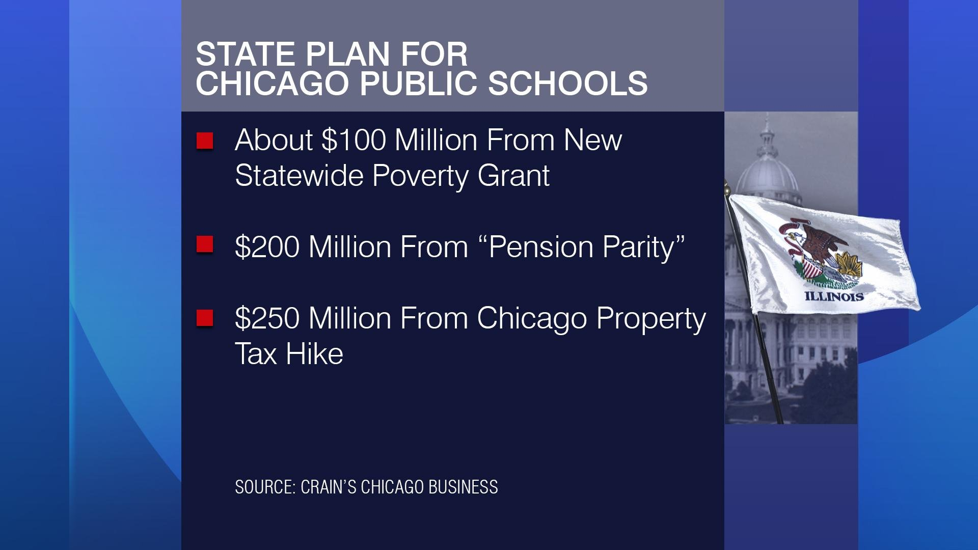 Illinois Stopgap Budget No Cure for State University Financial Woes