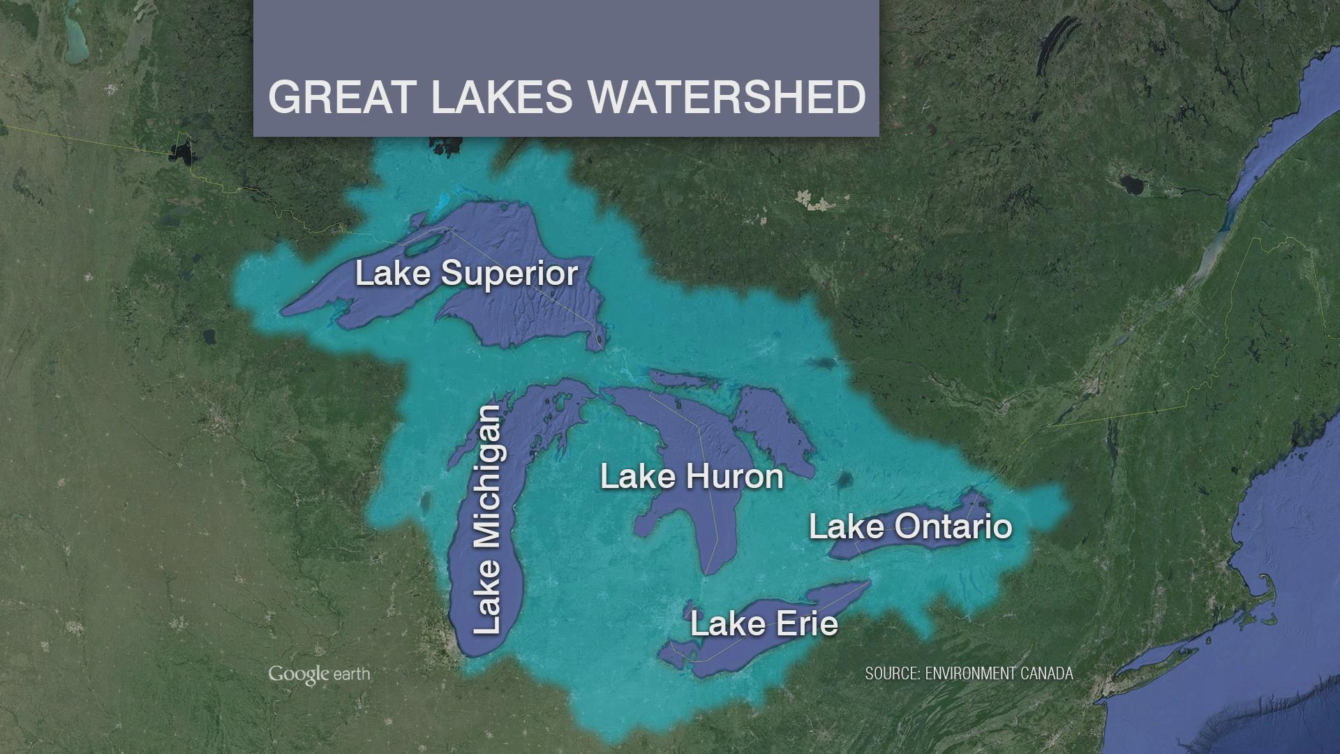 The Great Lakes Watershed