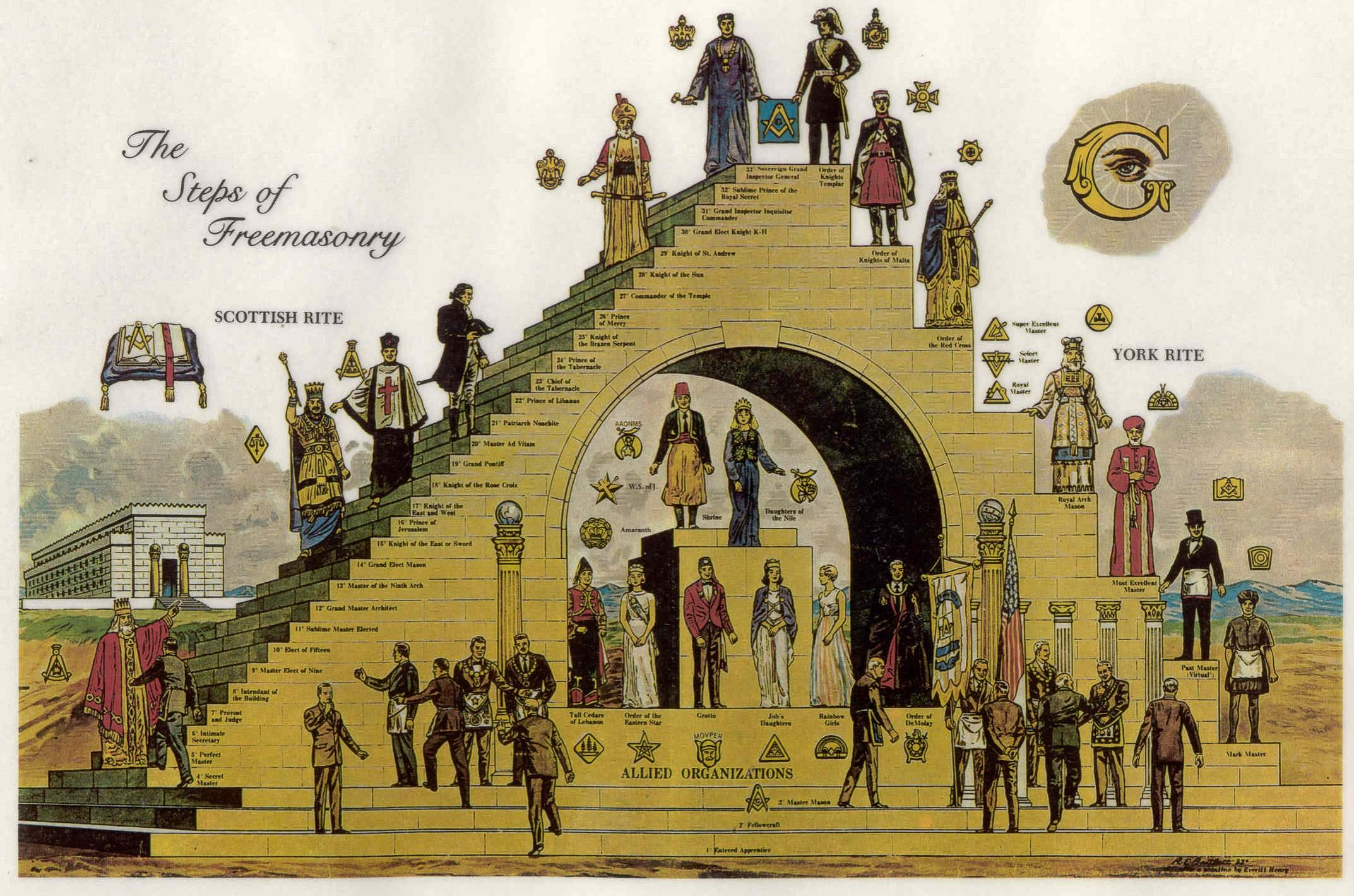 Ask Geoffrey The History Of Freemasonry In Chicago Wttw News