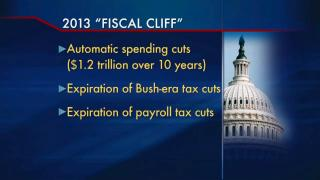 America's Impending Budget Cuts