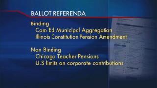 October 25, 2012 - Ballot Referenda