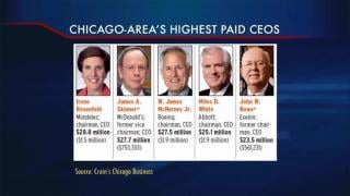 August 22, 2013 - CEO Pay