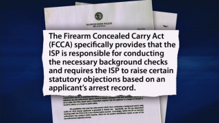 December 17, 2013 - Concealed Carry Complications