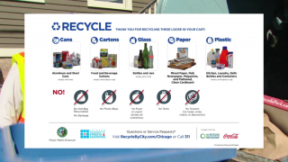 New Campaign Aims to Boost Chicago's Dismal Recycling Rate