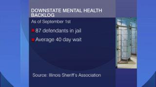 Human Service Backlog Leaves Mentally Ill Sitting in Jail