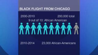 Black Flight: Chicago African-Americans Flee City Violence