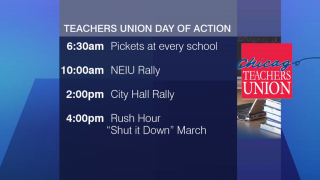 Preparing for CTU's Day of Action
