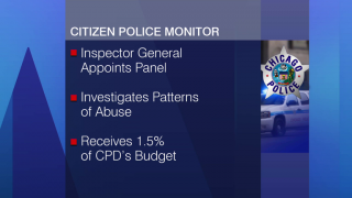 Chicago Police Department Under Scrutiny Amid Cheating Probe