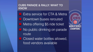 Cubs World Series Parade, Rally Set for Friday