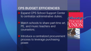 CPS Principals Finally Get Draft Budgets for School Year