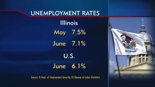 July 21, 2014 - Examining Illinois' Unemployment Numbers