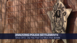 Investigation Looks at Financial Impact of Police Abuse