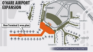 City's Goals for O'Hare Expansion Include More Gates