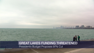Great Lakes Funding Threatened