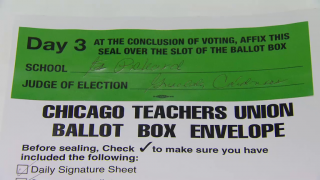 CTU House of Delegates Plans for 2nd Strike Vote
