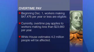 What Do New Overtime Rules Mean for Workers, Businesses?