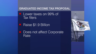 Progressive State Income Tax Proposed in Springfield