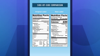 Will Americans Digest New Nutrition Labels?