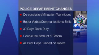 Chicago Police Department to Expand Taser Use