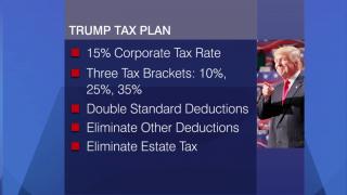 Unpacking Trump's Tax Plan