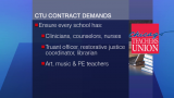 CPS & CTU Begin Contract Talks