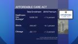 Affordable Care Act Open Enrollment Begins