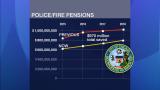Mayor Emanuel's Pension Plan Survives Rauner's Veto