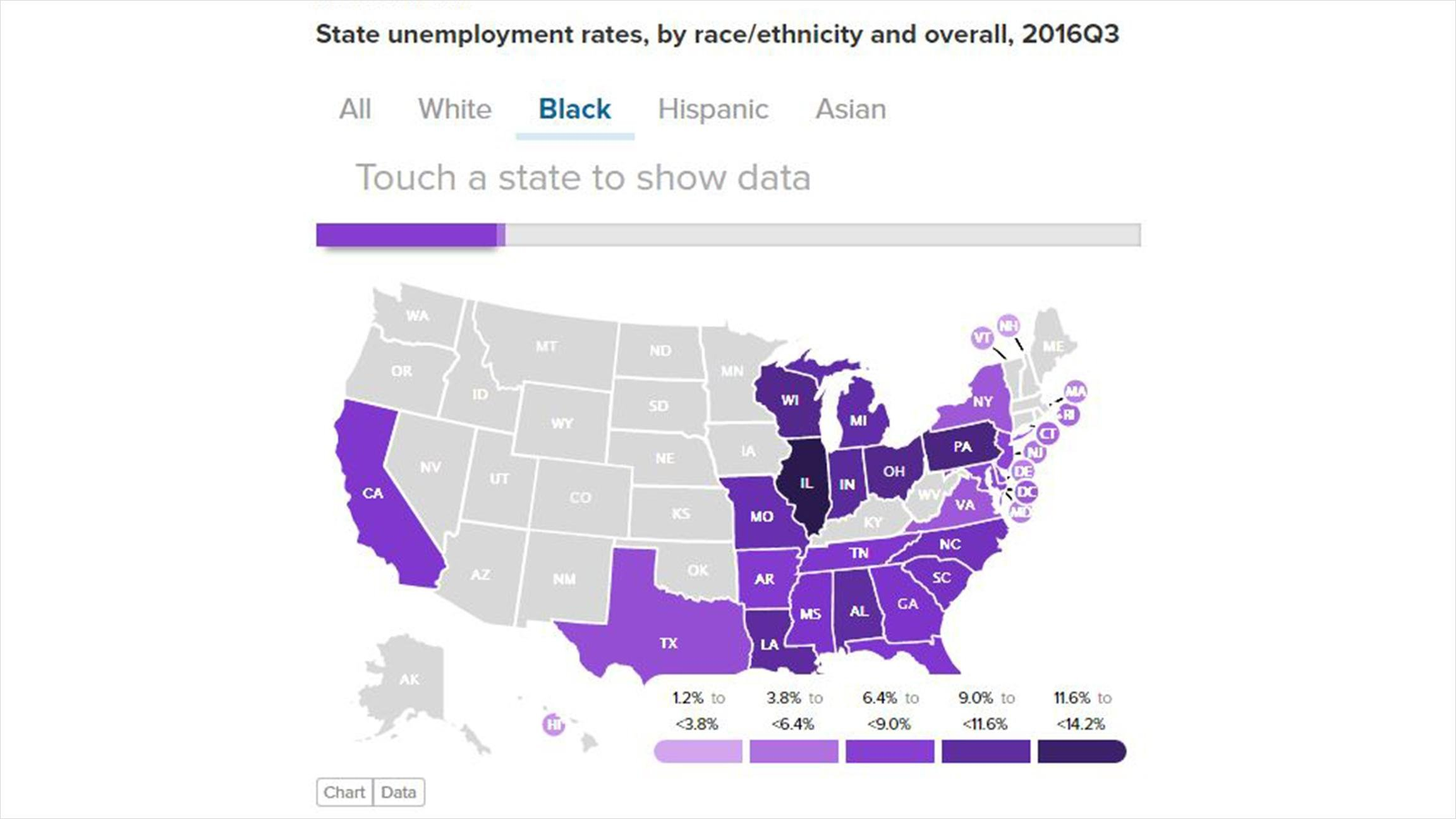 Illinois Black Unemployment Rate Highest In The Nation Chicago - Us counties with highest unemployment rate