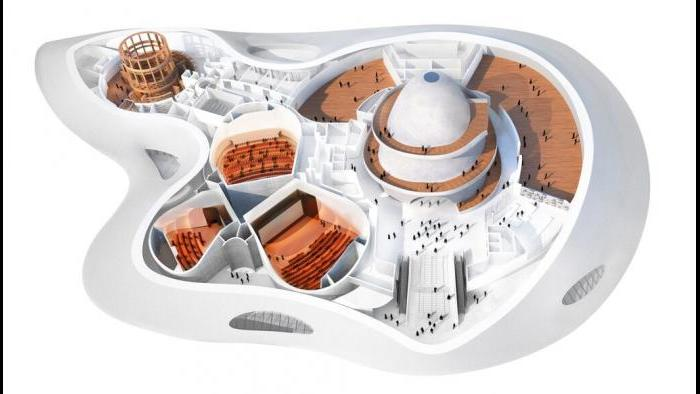Inside rendering of the Lucas Museum's spiral ramp, three theaters, galleries, classrooms and library. (Courtesy of Lucas Museum of Narrative Art)