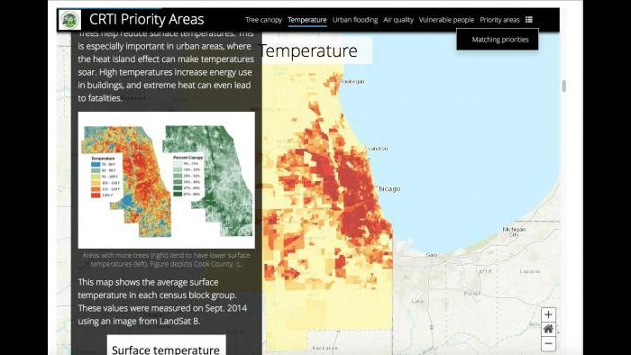 Temperature map and canopy cover map, placed side by side. (Chicago Region Trees Initiative)