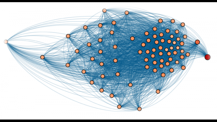 Endogenous contact networks, as generated using the Argonne CityCOVID model. (Image by Argonne National Laboratory)