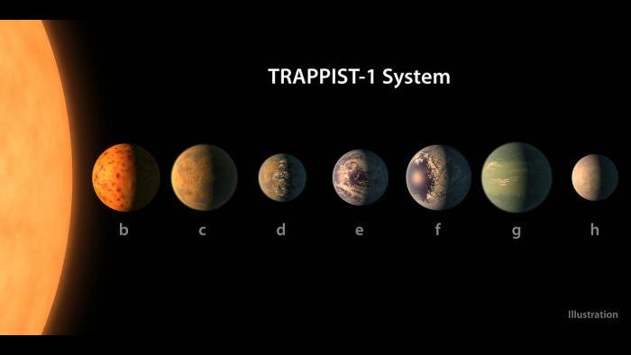 An artist's interpretation of what the TRAPPIST-1 planetary system may look like. (NASA / JPL-Caltech)