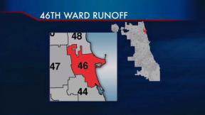 46th Ward Aldermanic Candidate Forum