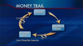City Treasurer Campaign Contributions
