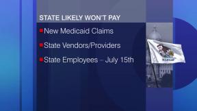 July 2, 2015 - Impact of State Shutdown