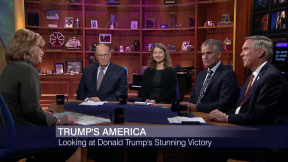 What Will a Donald Trump Presidency Look Like?